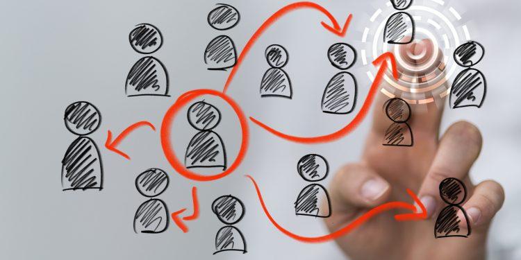 Zielgruppen finden und analysieren im B2B Marketing